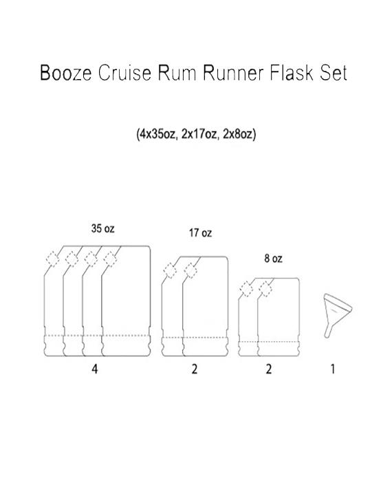 Life Saver Cruise Kit